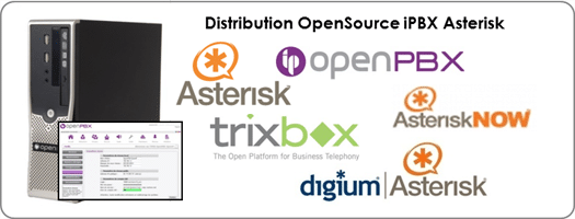 Photo distribution OpenSource IPBX Asterisk